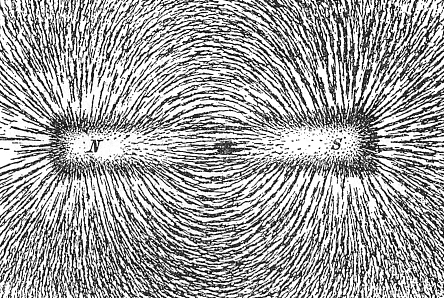 Visual Image of electromagnetism
